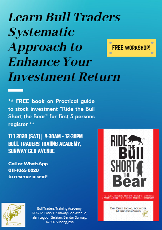 Learn Bull Traders Systematic Approach to Enhance Your Investment Return