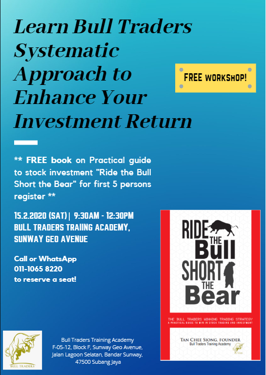 Learn Bull Traders Systematic Approach to Enhance Your Investment Return!